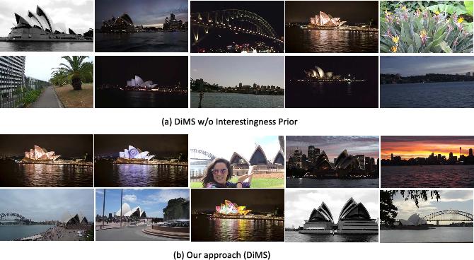Figure 3 for Diversity-aware Multi-Video Summarization