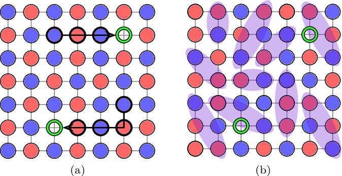 Figure 2 for Correlator Convolutional Neural Networks: An Interpretable Architecture for Image-like Quantum Matter Data
