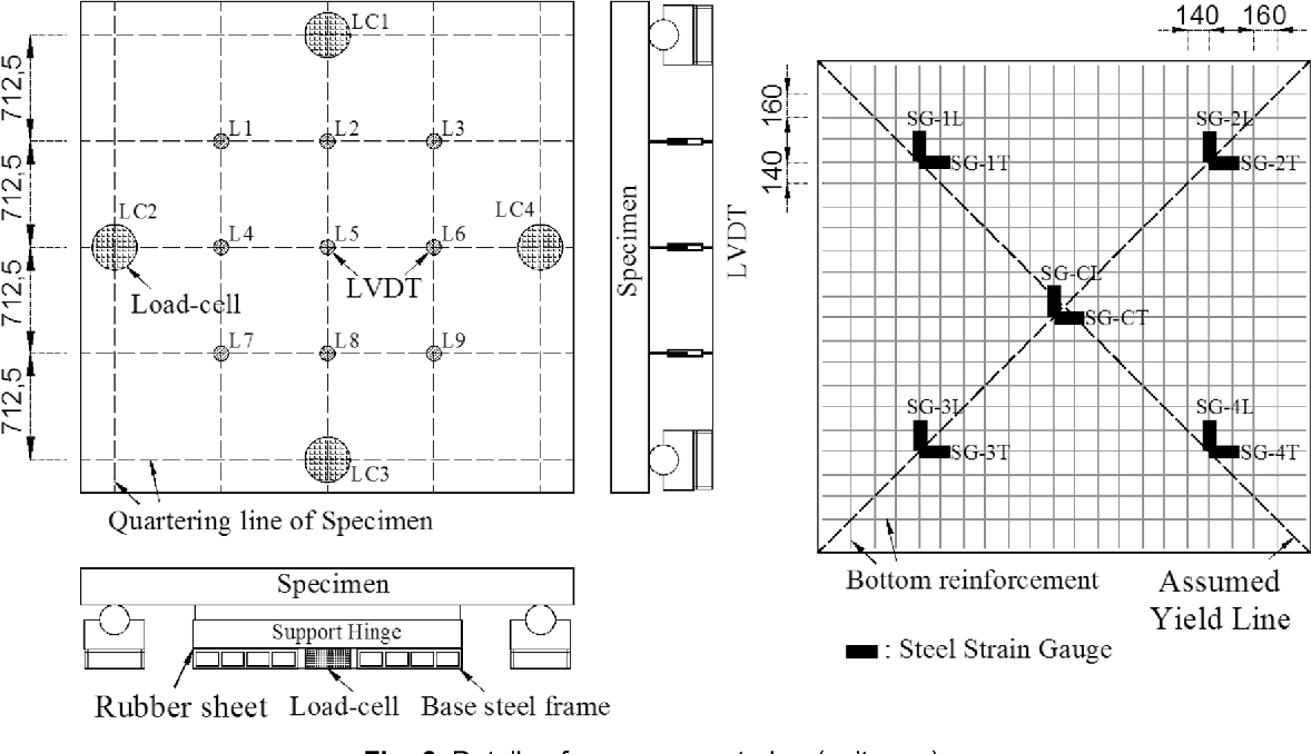 Figure 6 from Two-Way Flexural Behavior of Donut-Type Voided