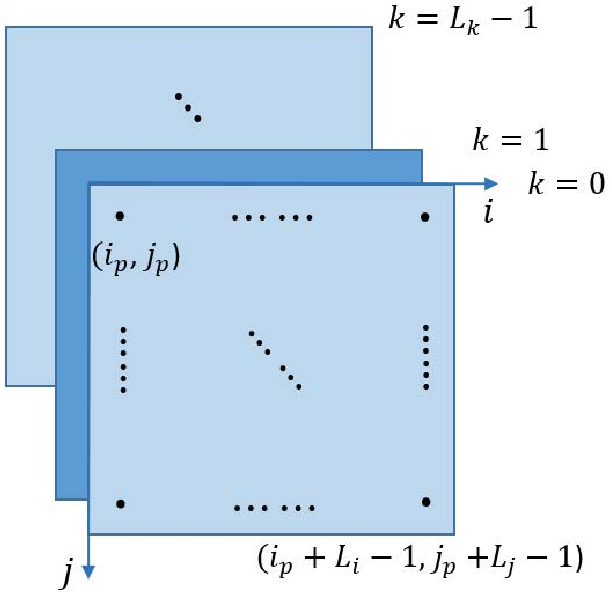 Figure 1 for On Data-Driven Saak Transform