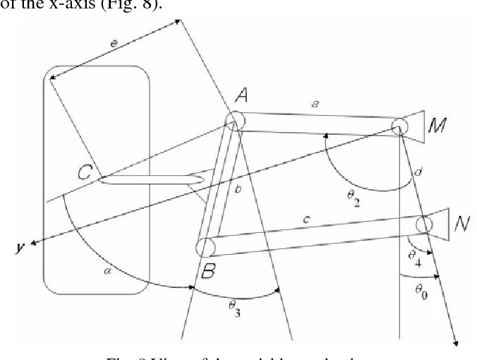 Optimization Of Double Wishbone Suspension System With Variable