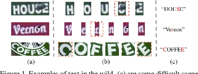 Figure 1 for Towards Accurate Scene Text Recognition with Semantic Reasoning Networks