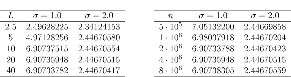 Figure 1 for Computing Exact Guarantees for Differential Privacy