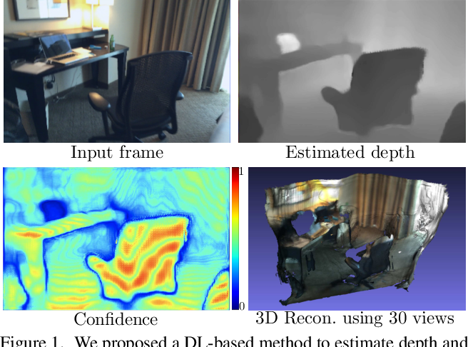 Figure 1 for Neural RGB->D Sensing: Depth and Uncertainty from a Video Camera