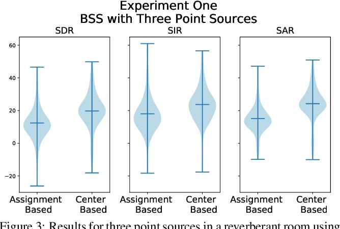 Figure 3 for Deep Tensor Factorization for Spatially-Aware Scene Decomposition