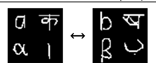 Figure 2 for Wasserstein Dependency Measure for Representation Learning