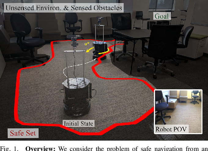 Figure 1 for An Efficient Reachability-Based Framework for Provably Safe Autonomous Navigation in Unknown Environments