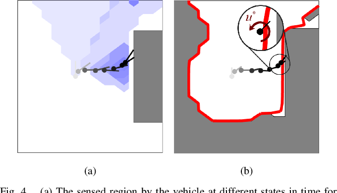 Figure 4 for An Efficient Reachability-Based Framework for Provably Safe Autonomous Navigation in Unknown Environments