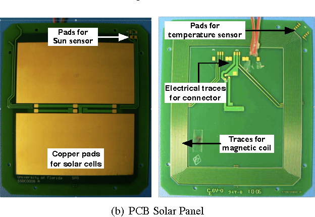 Figure 6 from Composite and PCB Based Implementations of a Solar