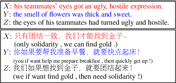 Figure 1 for Controllable Paraphrasing and Translation with a Syntactic Exemplar