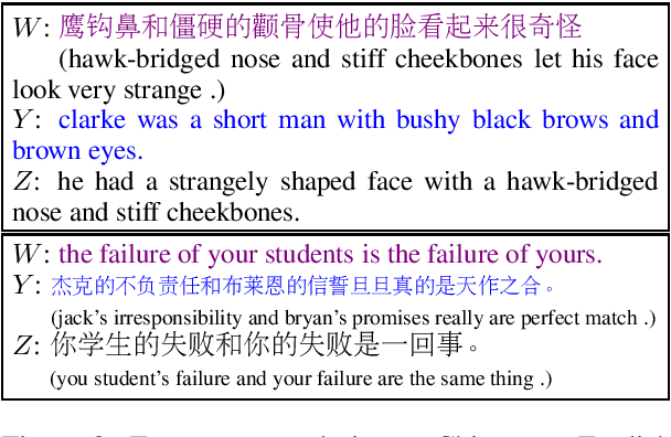 Figure 3 for Controllable Paraphrasing and Translation with a Syntactic Exemplar