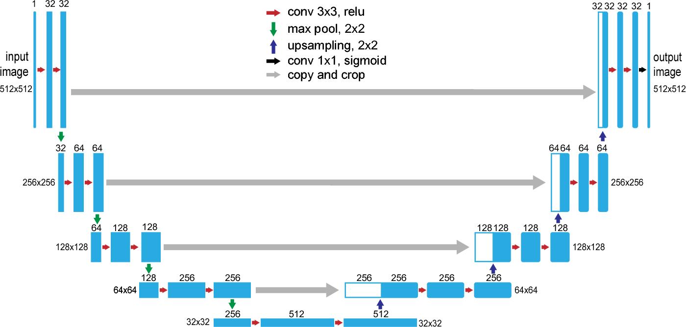 Figure 1 for Deep Hybrid Scattering Image Learning