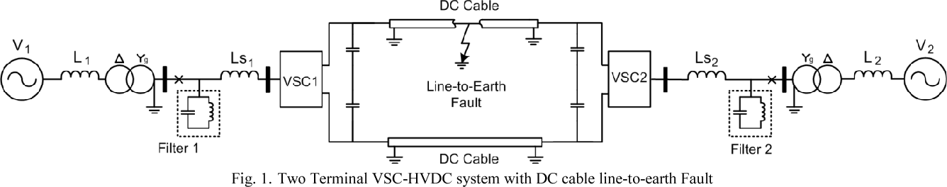 Analysis of VSC-based HVDC system under DC faults - Semantic