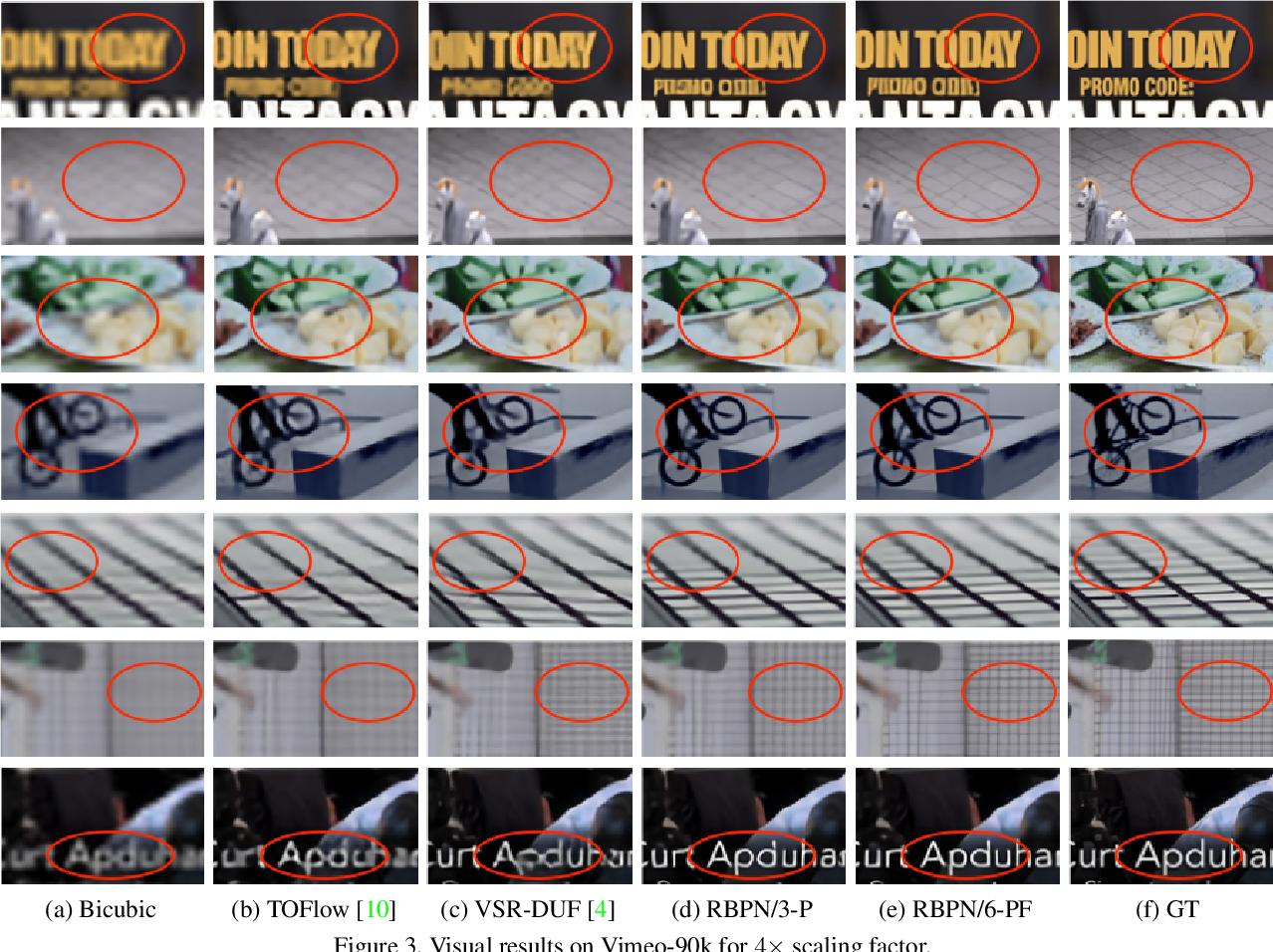 Figure 4 for Recurrent Back-Projection Network for Video Super-Resolution