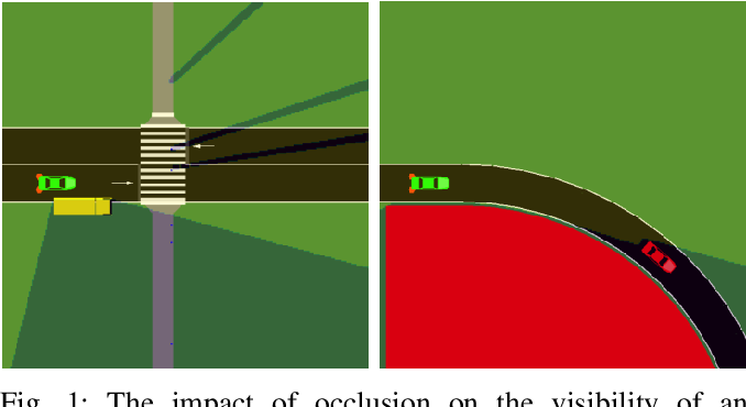 Figure 1 for Motion Planning for Autonomous Vehicles in the Presence of Uncertainty Using Reinforcement Learning