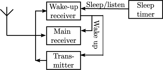 Figure 1 from Improving Practical Sensitivity of Energy