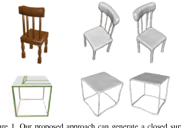 Figure 1 for A Skeleton-bridged Deep Learning Approach for Generating Meshes of Complex Topologies from Single RGB Images