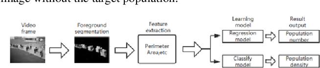 Figure 1 for A Video Analysis Method on Wanfang Dataset via Deep Neural Network