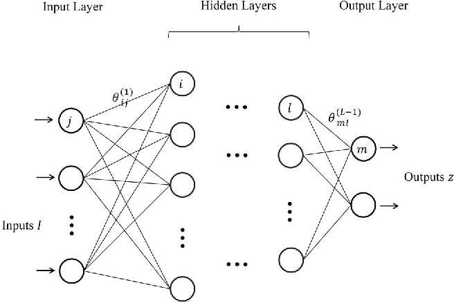 Figure 2 for Towards Intelligent Vehicular Networks: A Machine Learning Framework