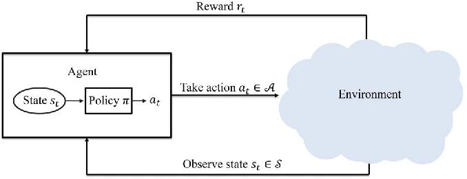 Figure 3 for Towards Intelligent Vehicular Networks: A Machine Learning Framework