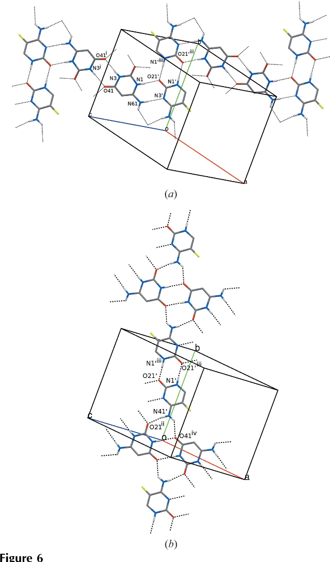 Figure 6 From Cocrystals Of 5 Fluorocytosine I Coformers With