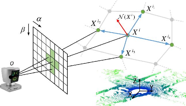 Figure 3 for LO-Net: Deep Real-time Lidar Odometry