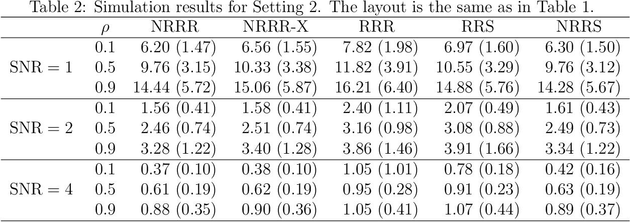 Figure 3 for Multivariate Functional Regression via Nested Reduced-Rank Regularization