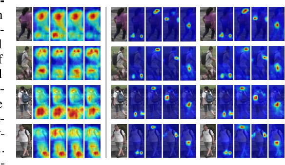 Figure 4 for Structure-Regularized Attention for Deformable Object Representation