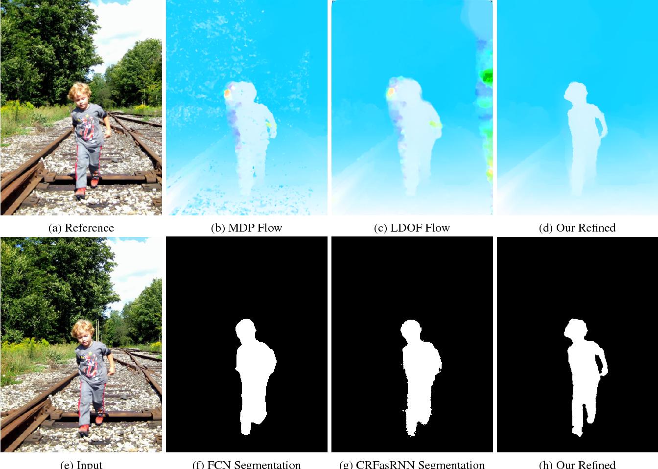 Figure 1 for High-Quality Correspondence and Segmentation Estimation for Dual-Lens Smart-Phone Portraits
