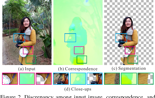 Figure 3 for High-Quality Correspondence and Segmentation Estimation for Dual-Lens Smart-Phone Portraits