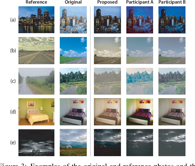 Figure 2 for Tool- and Domain-Agnostic Parameterization of Style Transfer Effects Leveraging Pretrained Perceptual Metrics