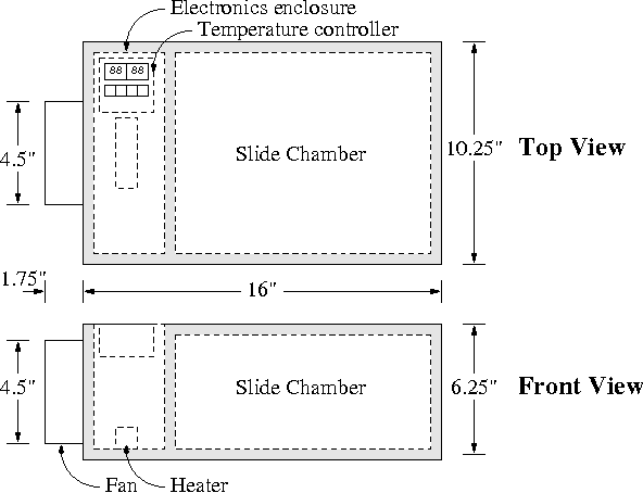 Figure 2 from Temperature control using a microcontroller: an