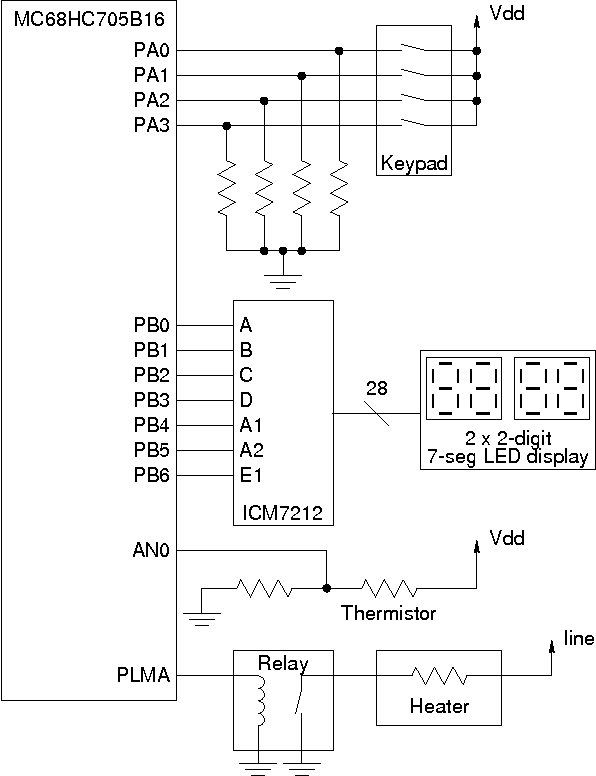 Figure 3 from Temperature control using a microcontroller: an