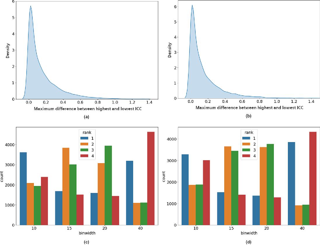 Figure 2 for Repeatability of Multiparametric Prostate MRI Radiomics Features