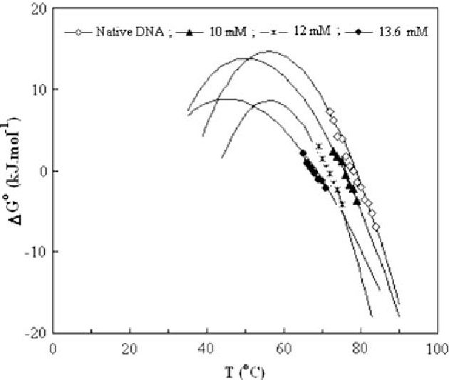 determinining presence of macromolecules Abstract: methods, systems, and computer programs for designing probes or primers for nucleic acid sequencing, generating libraries of nucleic acid sequences, and mapping genomic sequences are provided herein.