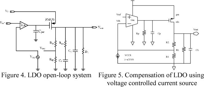 Design and test of a 0 18μm CMOS low dropout voltage