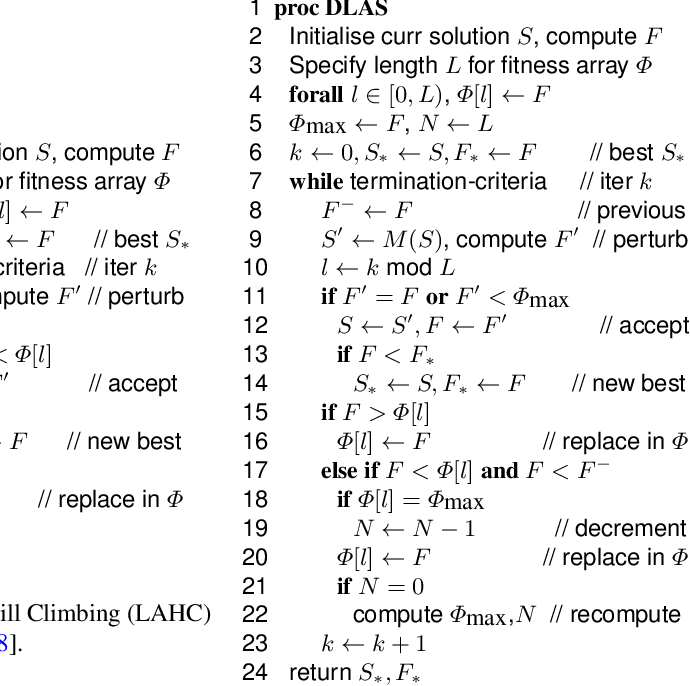 Figure 1 for Diversified Late Acceptance Search
