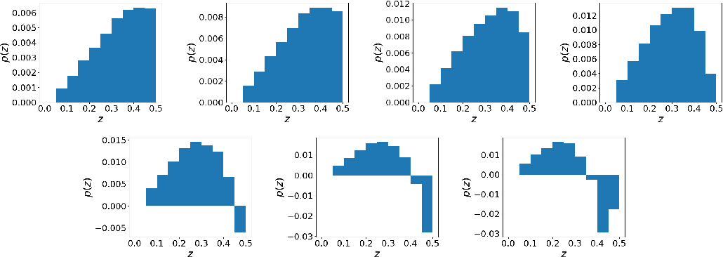 Figure 4 for Reproducing kernel Hilbert C*-module and kernel mean embeddings