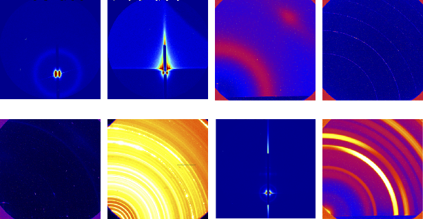 Figure 1 for X-ray Scattering Image Classification Using Deep Learning