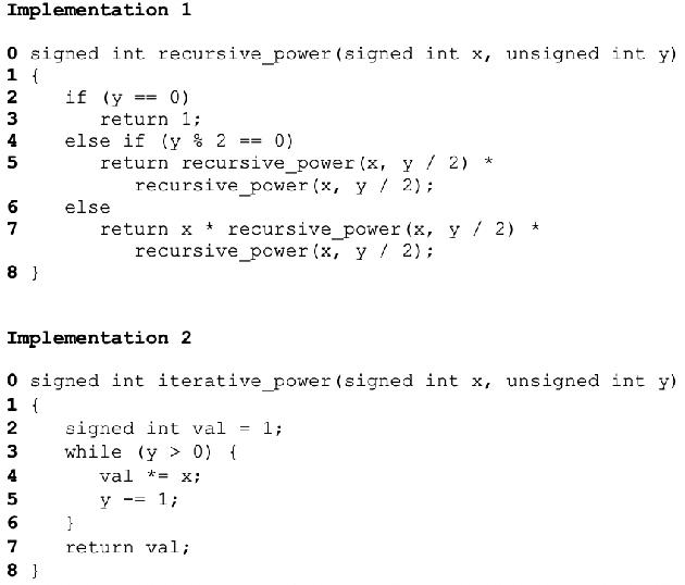 Figure 4 for Software Language Comprehension using a Program-Derived Semantic Graph