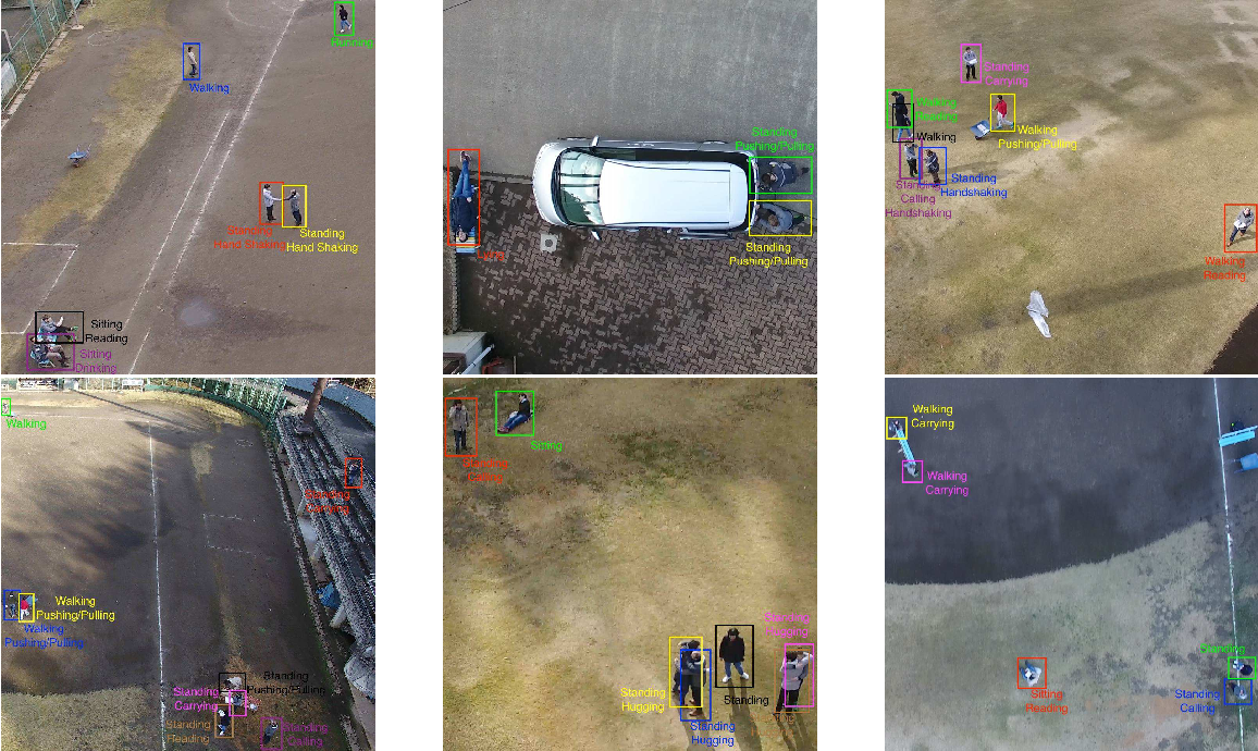 Figure 1 for Okutama-Action: An Aerial View Video Dataset for Concurrent Human Action Detection