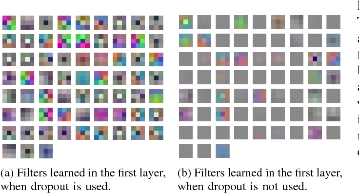 Figure 4 for Towards Principled Design of Deep Convolutional Networks: Introducing SimpNet