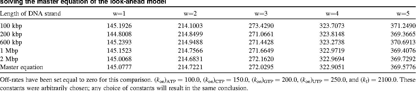 A Look Ahead Model For The Elongation Dynamics Of Transcription