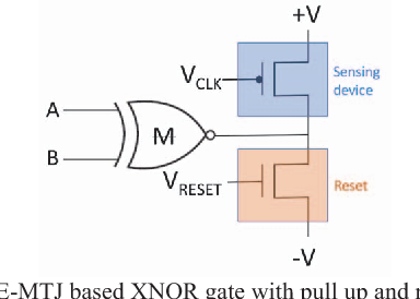 3: basic me-mtj based xnor gate with pull up and reset