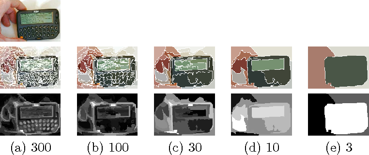 Figure 1 for Saliency maps on image hierarchies