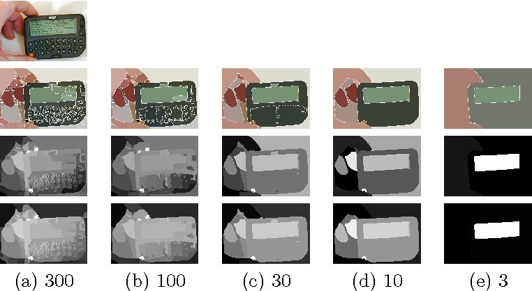 Figure 2 for Saliency maps on image hierarchies