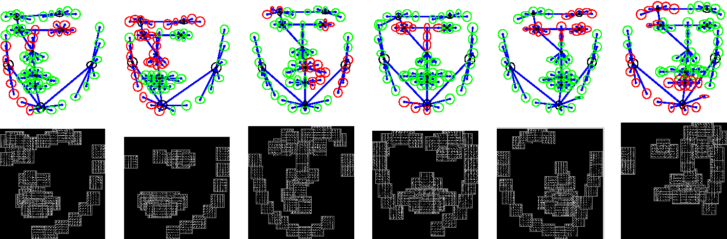 Figure 3 for Occlusion Coherence: Detecting and Localizing Occluded Faces