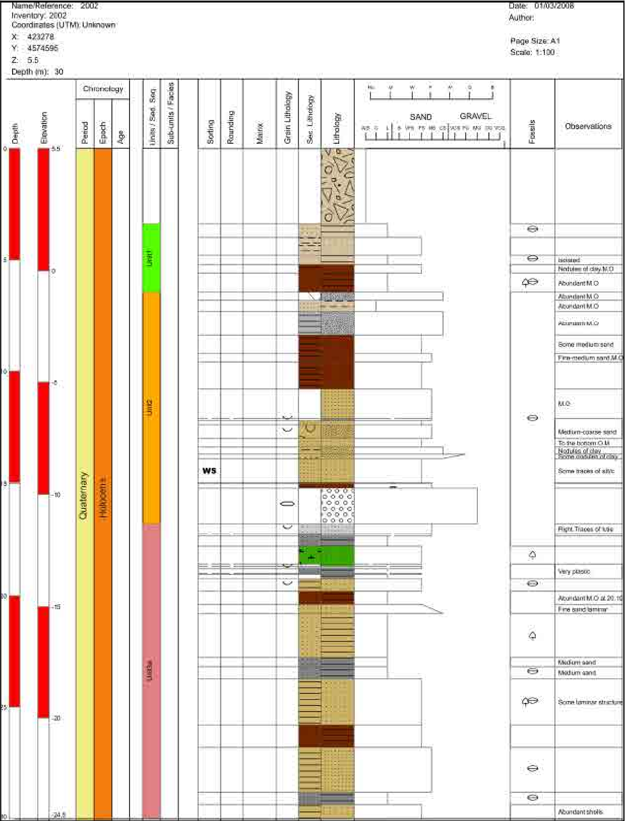 Figure 3.5. Result of the Borehole diagram query procedure. The lithology is defined by three components: Lithology (main litholgy), secondary lithology and matrix. The proportion between the secondary and the main lithology is represented by the column labelled as Proportion, where W=with (same proportion of main and secondary lithology), F=frequent, S=some and T=traces