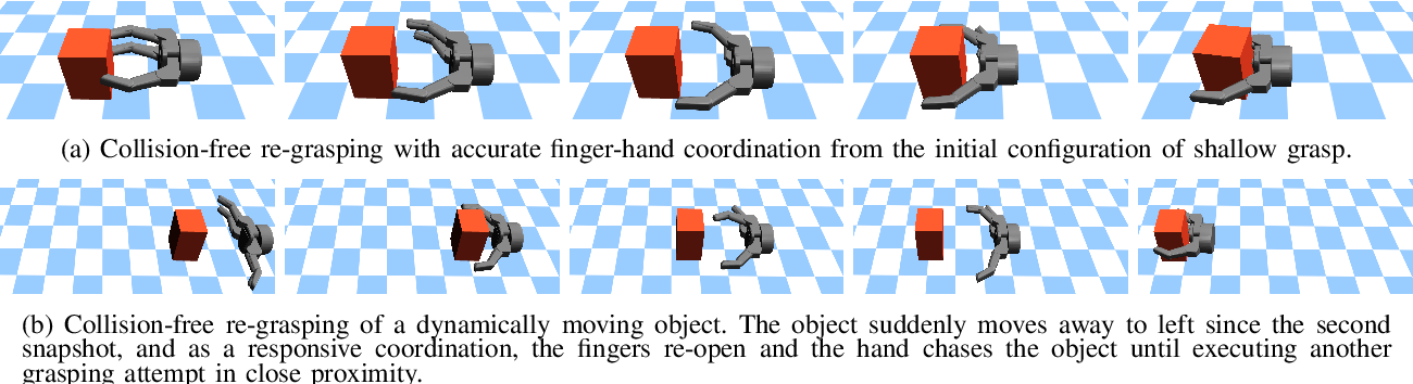 Figure 3 for Reaching, Grasping and Re-grasping: Learning Multimode Grasping Skills