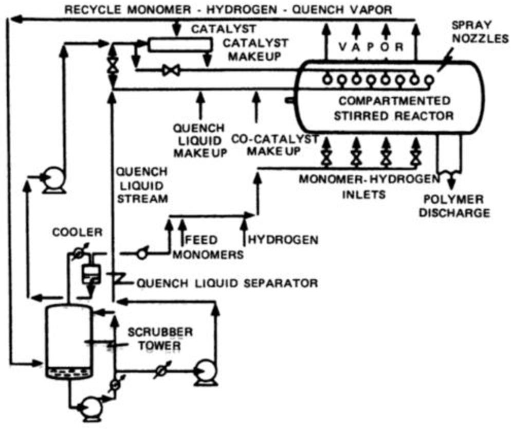 Figure 2 4 from DEVELOPMENT POLYPROPYLENE (PP)-MODIFIED
